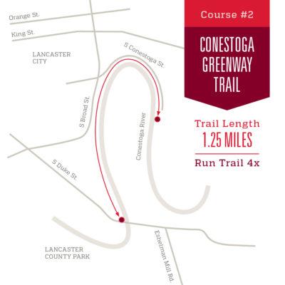 Course 2: Conestoga Greenway Trail