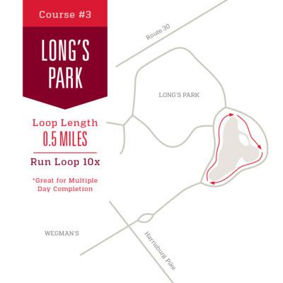 Course 3: Long's Park
